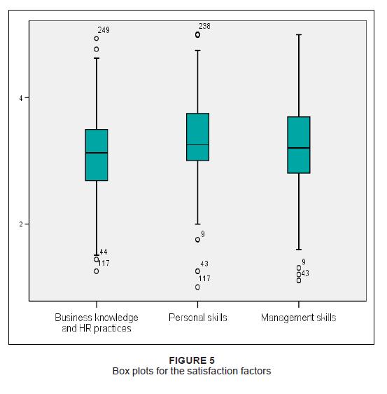 journal of human resource management pdf